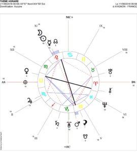 Nouvelle lune du 11 Aout, ou dois je aller, qui dois devenir ? - Projet la Passerelle