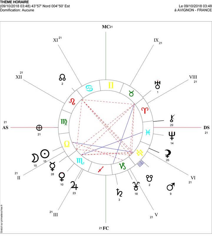 theme astro nouvelle lune