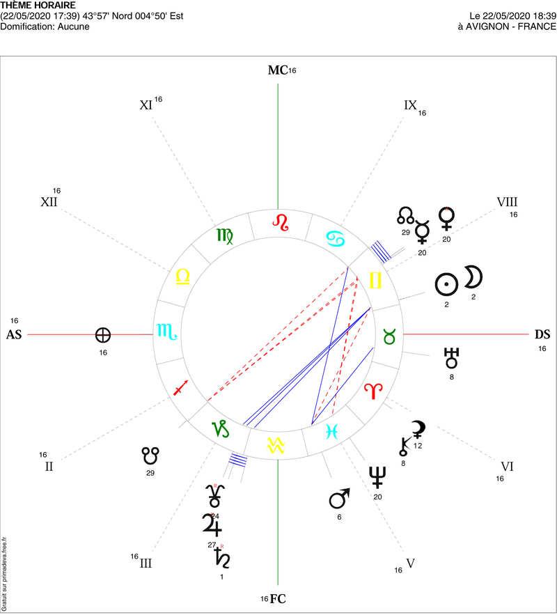 Nouvelle Lune du 22 Mai - une intention ferme et définitive - Projet la Passerelle