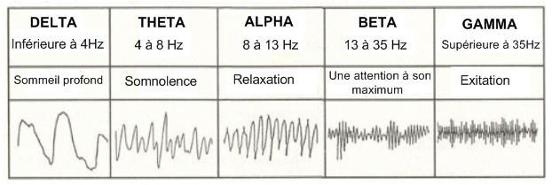 frequence-cerebrale-son-binaural