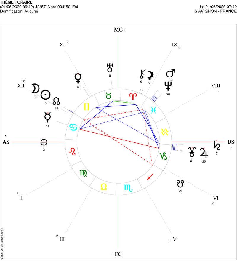 theme-astral-nouvelle-lune-du-21-juin-20