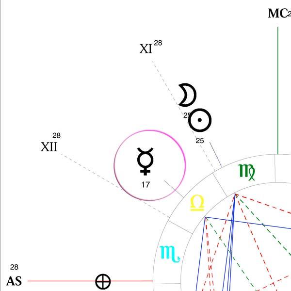 Thème de la Nouvelle Lune en Vierge du 17.09 : ÉQUANIMITÉ - Projet la Passerelle