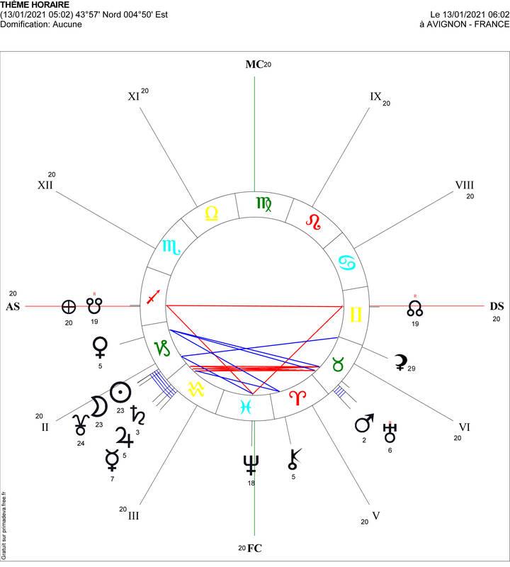 Nouvelle lune en Capricorne 2021. Au coeur des profondeurs - Projet la Passerelle