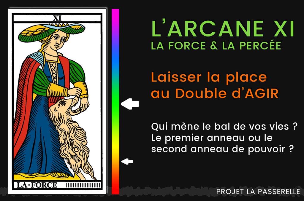 Étude de l'Arcane 11, la Force, la percée du tarot d'osho.