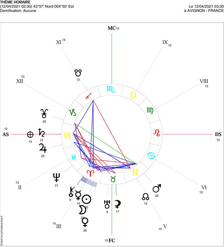 carte-du-ciel-nouvelle-lune-en-belier-2021