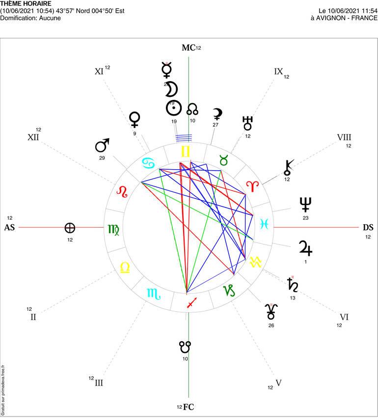 nouvelle-lune-du-10-juin-2021-carte-du-ciel
