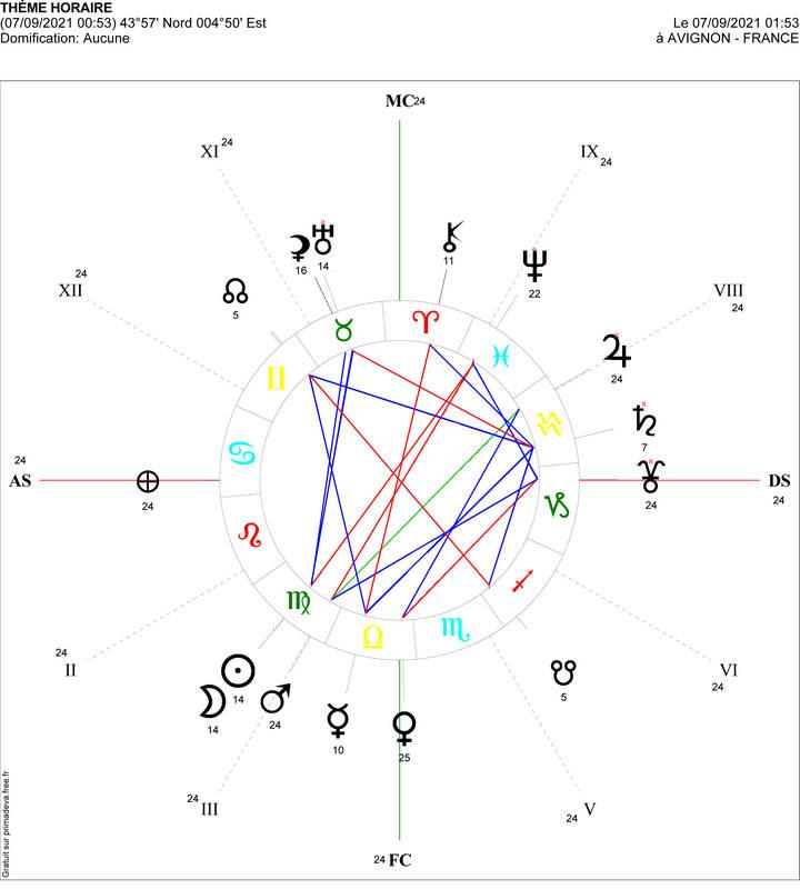 astrologie-nouvelle-lune-en-vierge-7-septembre-2021