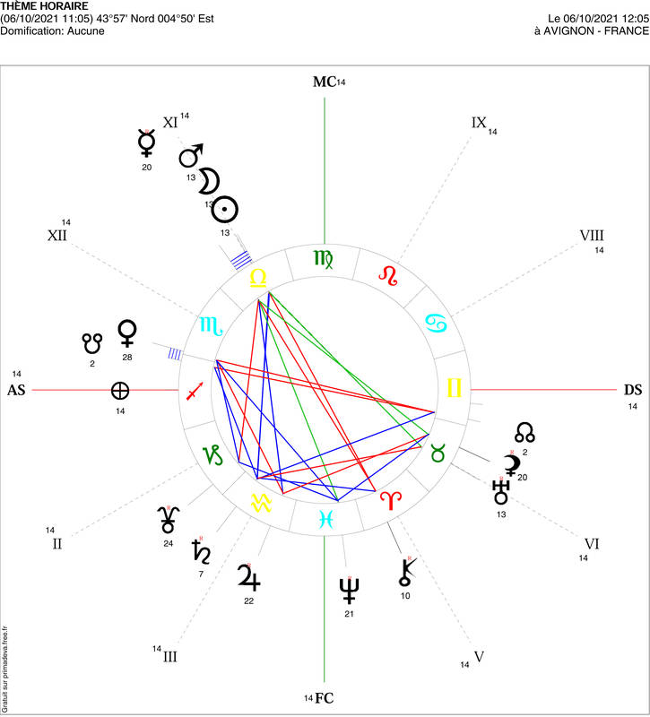 nouvelle-lune-en-balance-2021-carte-du-ciel